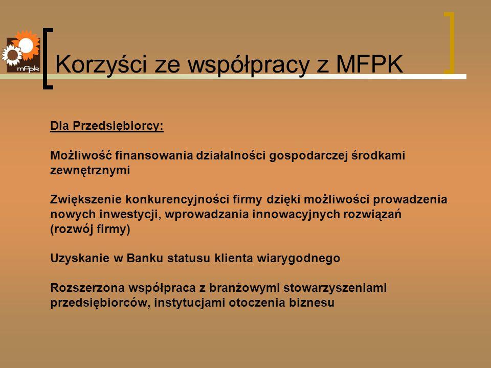 Działalność (MFPK w liczbach – stan na III kw.