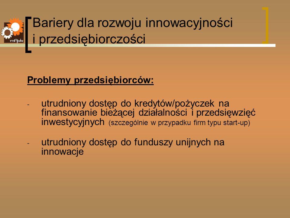 Bariery dla rozwoju innowacyjności i przedsiębiorczości Problemy przedsiębiorców: - utrudniony dostęp do kredytów/pożyczek na finansowanie bieżącej dz