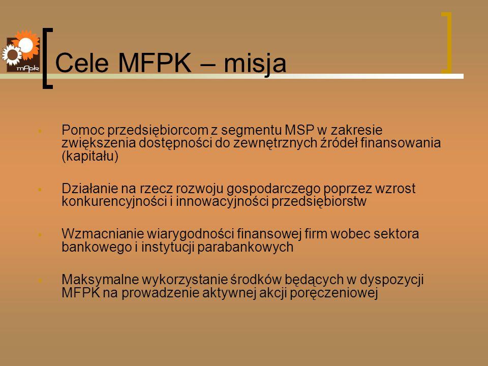 Cele MFPK – misja Pomoc przedsiębiorcom z segmentu MSP w zakresie zwiększenia dostępności do zewnętrznych źródeł finansowania (kapitału) Działanie na