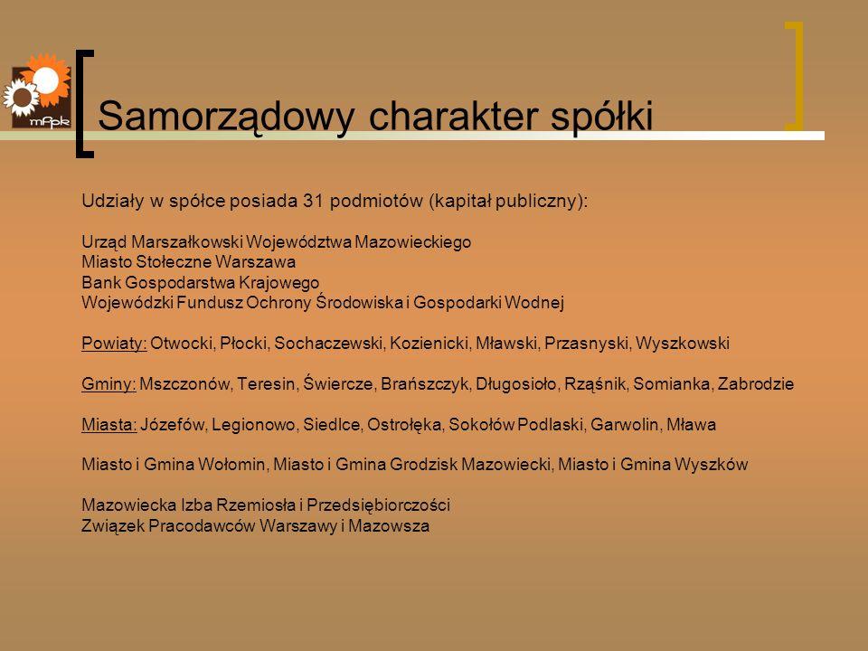Samorządowy charakter spółki Udziały w spółce posiada 31 podmiotów (kapitał publiczny): Urząd Marszałkowski Województwa Mazowieckiego Miasto Stołeczne