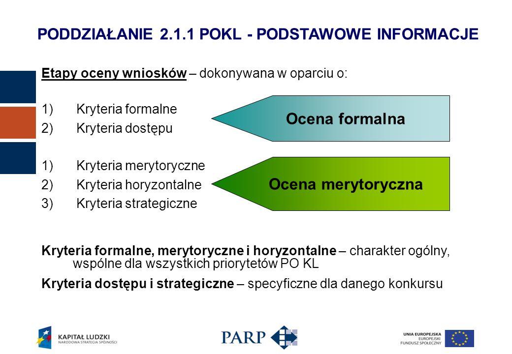 PODDZIAŁANIE 2.1.1 POKL - PODSTAWOWE INFORMACJE Etapy oceny wniosków – dokonywana w oparciu o: 1) Kryteria formalne 2) Kryteria dostępu 1) Kryteria merytoryczne 2) Kryteria horyzontalne 3) Kryteria strategiczne Kryteria formalne, merytoryczne i horyzontalne – charakter ogólny, wspólne dla wszystkich priorytetów PO KL Kryteria dostępu i strategiczne – specyficzne dla danego konkursu Ocena formalna Ocena merytoryczna