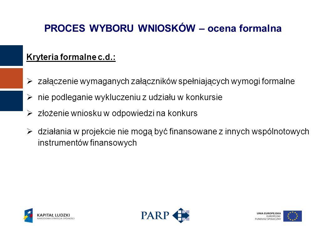 Kryteria formalne c.d.: załączenie wymaganych załączników spełniających wymogi formalne nie podleganie wykluczeniu z udziału w konkursie złożenie wniosku w odpowiedzi na konkurs działania w projekcie nie mogą być finansowane z innych wspólnotowych instrumentów finansowych PROCES WYBORU WNIOSKÓW – ocena formalna
