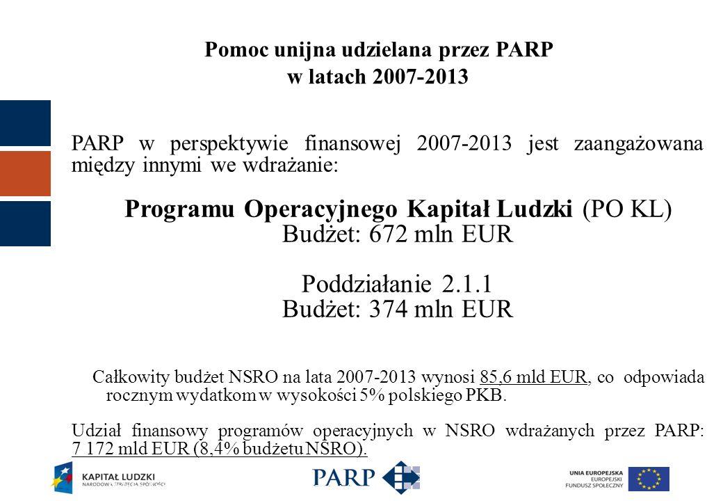 2 Pomoc unijna udzielana przez PARP w latach 2007-2013 PARP w perspektywie finansowej 2007-2013 jest zaangażowana między innymi we wdrażanie: Programu Operacyjnego Kapitał Ludzki (PO KL) Budżet: 672 mln EUR Poddziałanie 2.1.1 Budżet: 374 mln EUR Całkowity budżet NSRO na lata 2007-2013 wynosi 85,6 mld EUR, co odpowiada rocznym wydatkom w wysokości 5% polskiego PKB.