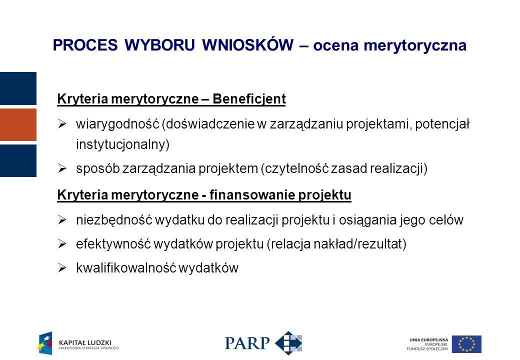 Kryteria merytoryczne – Beneficjent wiarygodność (doświadczenie w zarządzaniu projektami, potencjał instytucjonalny) sposób zarządzania projektem (czytelność zasad realizacji) Kryteria merytoryczne - finansowanie projektu niezbędność wydatku do realizacji projektu i osiągania jego celów efektywność wydatków projektu (relacja nakład/rezultat) kwalifikowalność wydatków PROCES WYBORU WNIOSKÓW – ocena merytoryczna