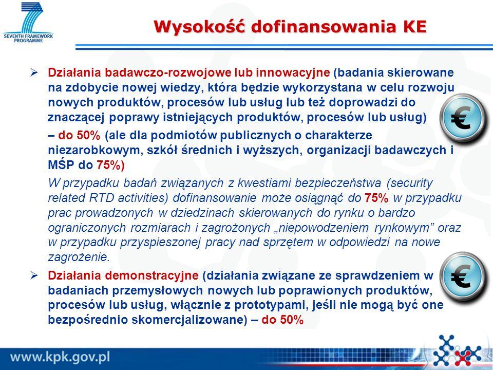 Wysokość dofinansowania KE Działania badawczo-rozwojowe lub innowacyjne (badania skierowane na zdobycie nowej wiedzy, która będzie wykorzystana w celu