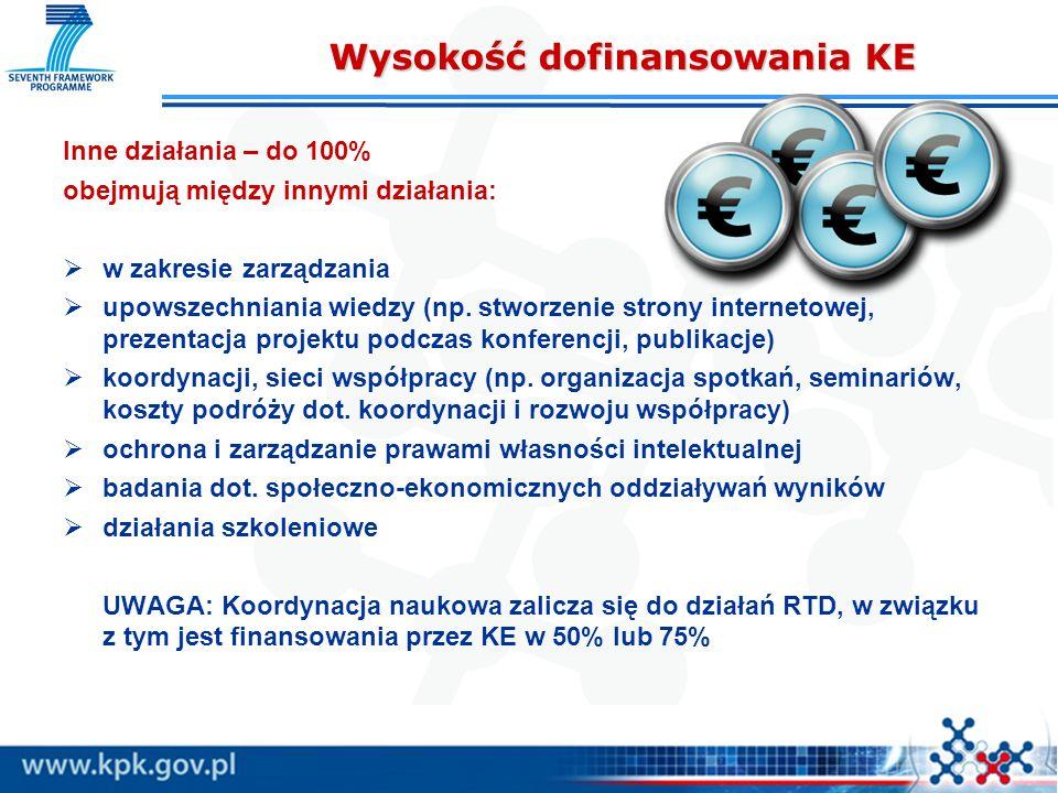 Inne działania – do 100% obejmują między innymi działania: w zakresie zarządzania upowszechniania wiedzy (np. stworzenie strony internetowej, prezenta