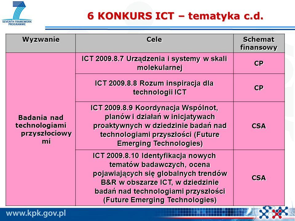 6 KONKURS ICT – tematyka c.d. 6 KONKURS ICT – tematyka c.d. WyzwanieCeleSchematfinansowy Badania nad technologiami przyszłociowy mi ICT 2009.8.7 Urząd