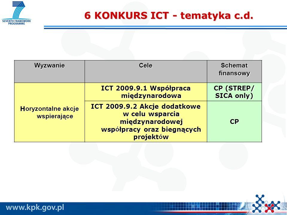 6 KONKURS ICT - tematyka c.d. WyzwanieCeleSchematfinansowy H oryzontalne akcje wspierające ICT 2009.9.1 Współpraca międzynarodowa CP (STREP/ SICA only