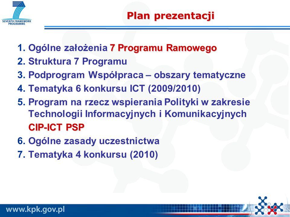 Plan prezentacji 1.7 Programu Ramowego 1.Ogólne założenia 7 Programu Ramowego 2. 2.Struktura 7 Programu 3. 3.Podprogram Współpraca – obszary tematyczn