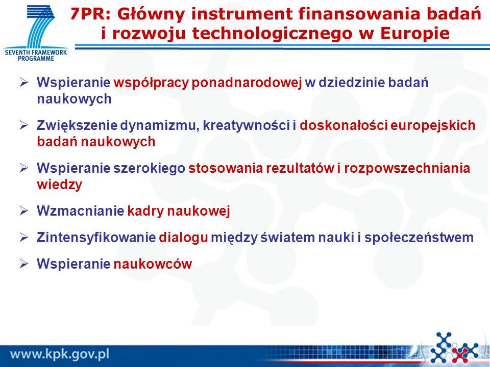 7PR: Główny instrument finansowania badań i rozwoju technologicznego w Europie Wspieranie współpracy ponadnarodowej w dziedzinie badań naukowych Zwięk