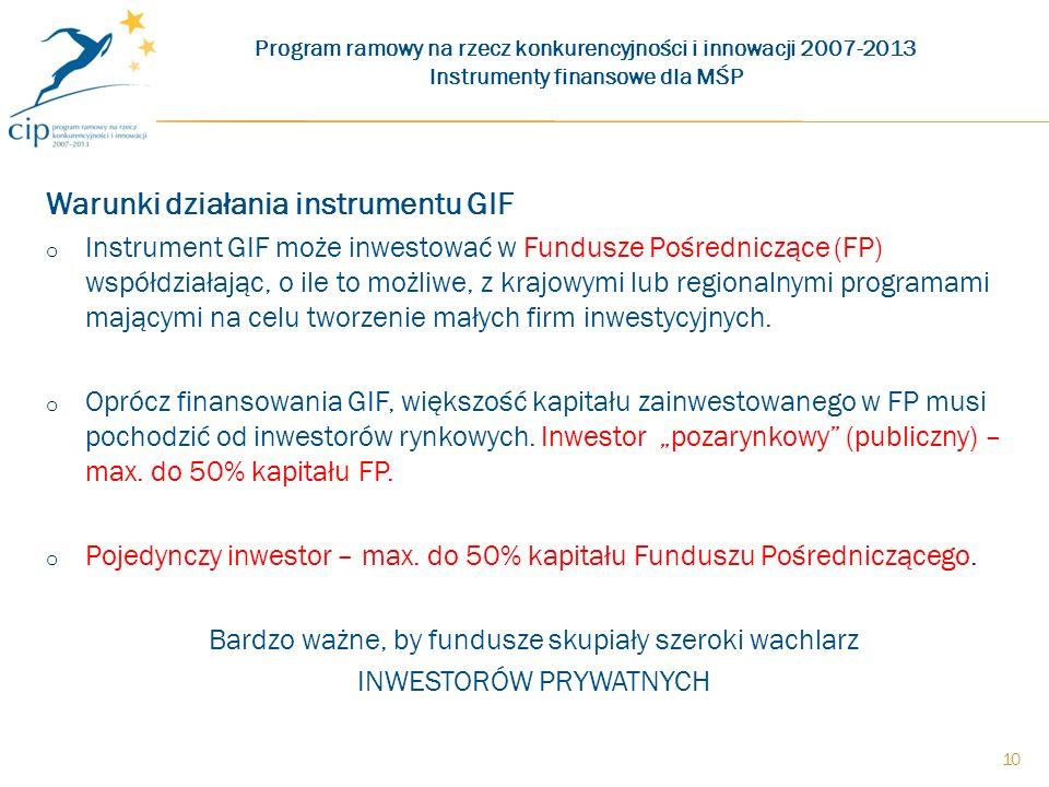 Warunki działania instrumentu GIF o Instrument GIF może inwestować w Fundusze Pośredniczące (FP) współdziałając, o ile to możliwe, z krajowymi lub regionalnymi programami mającymi na celu tworzenie małych firm inwestycyjnych.