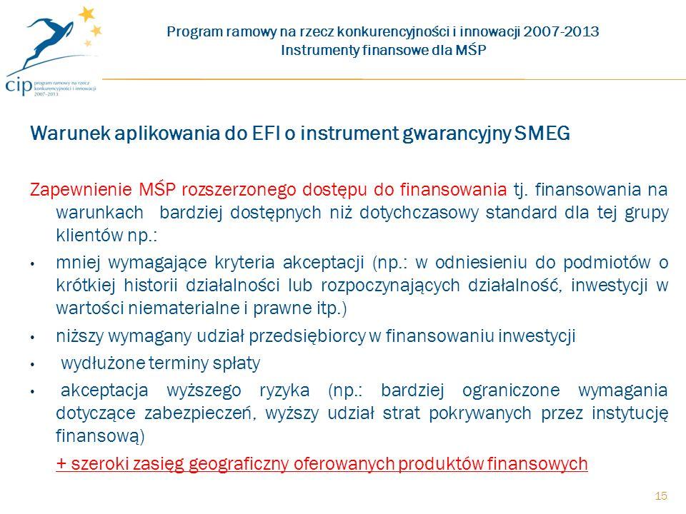 Warunek aplikowania do EFI o instrument gwarancyjny SMEG Zapewnienie MŚP rozszerzonego dostępu do finansowania tj.