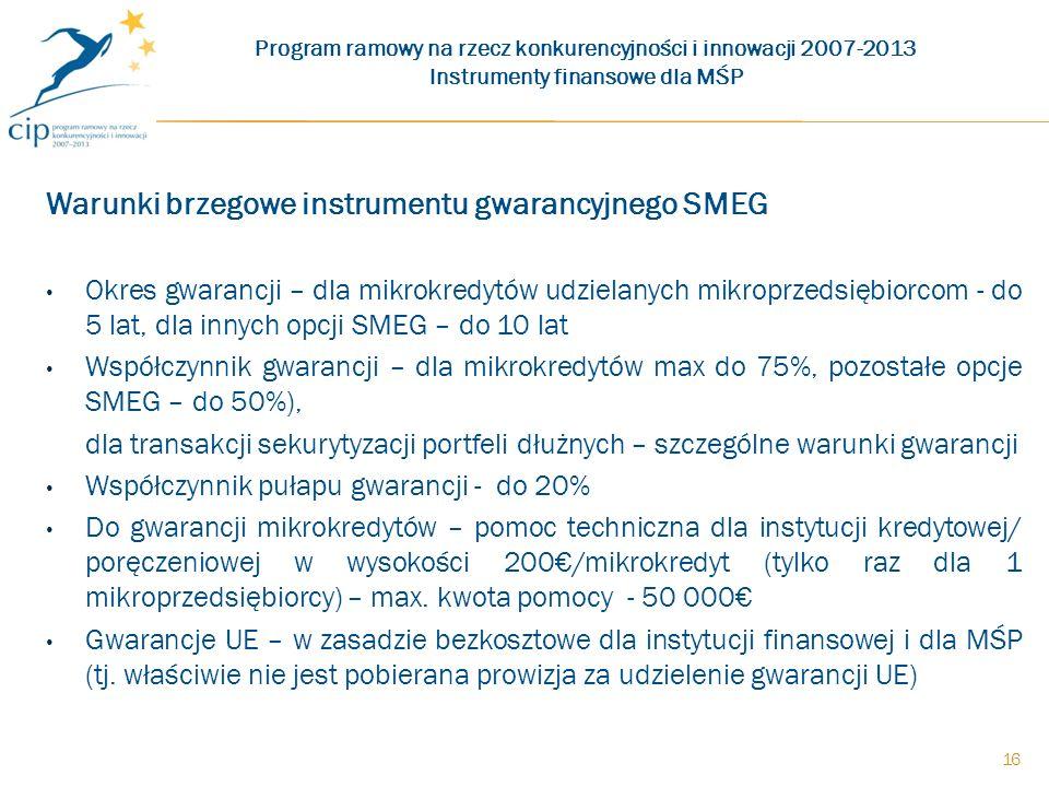 Warunki brzegowe instrumentu gwarancyjnego SMEG Okres gwarancji – dla mikrokredytów udzielanych mikroprzedsiębiorcom - do 5 lat, dla innych opcji SMEG – do 10 lat Współczynnik gwarancji – dla mikrokredytów max do 75%, pozostałe opcje SMEG – do 50%), dla transakcji sekurytyzacji portfeli dłużnych – szczególne warunki gwarancji Współczynnik pułapu gwarancji - do 20% Do gwarancji mikrokredytów – pomoc techniczna dla instytucji kredytowej/ poręczeniowej w wysokości 200/mikrokredyt (tylko raz dla 1 mikroprzedsiębiorcy) – max.