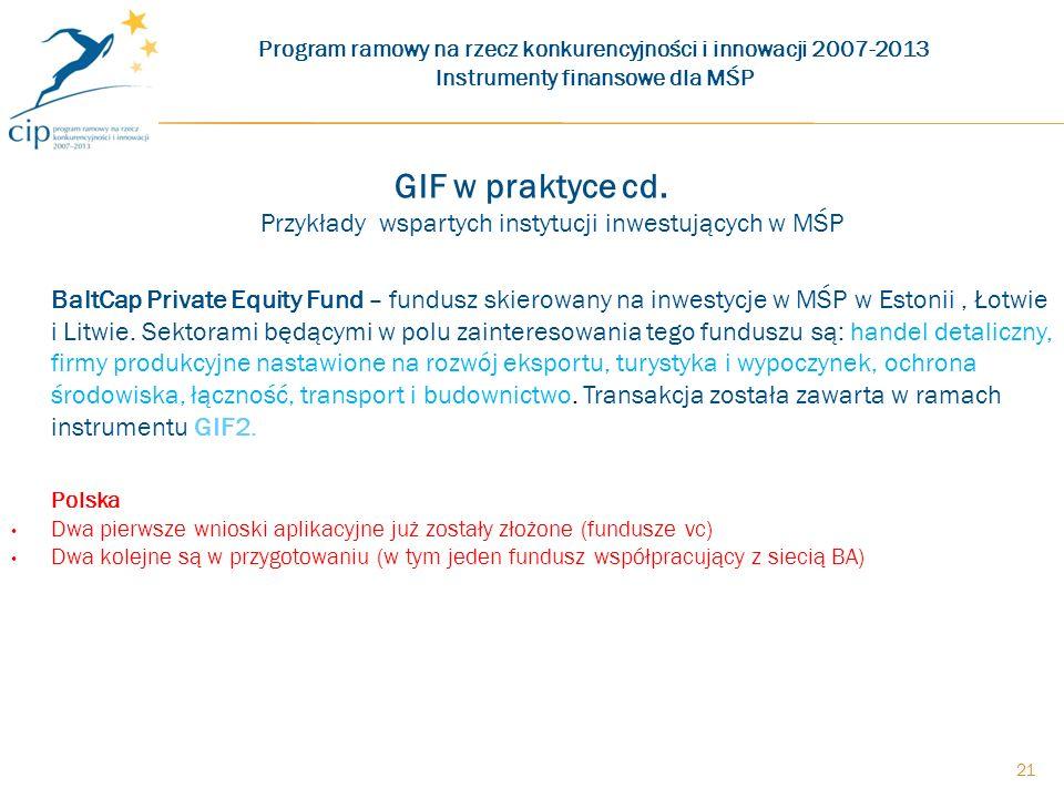 GIF w praktyce cd.