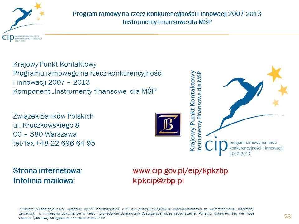 Krajowy Punkt Kontaktowy Programu ramowego na rzecz konkurencyjności i innowacji 2007 – 2013 Komponent Instrumenty finansowe dla MŚP Związek Banków Polskich ul.