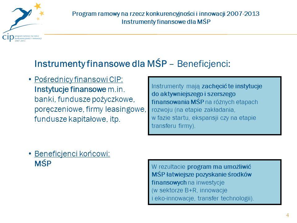 4 Instrumenty finansowe dla MŚP – Beneficjenci: Pośrednicy finansowi CIP: Instytucje finansowe m.in.