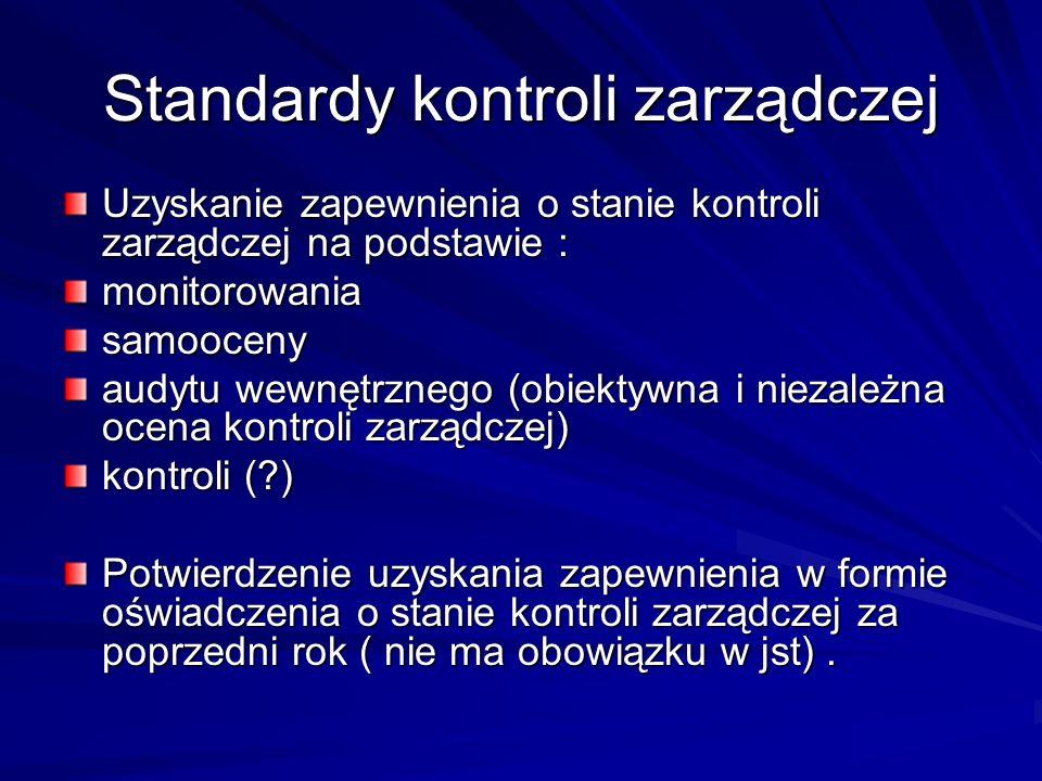 Standardy kontroli zarządczej Uzyskanie zapewnienia o stanie kontroli zarządczej na podstawie : monitorowaniasamooceny audytu wewnętrznego (obiektywna