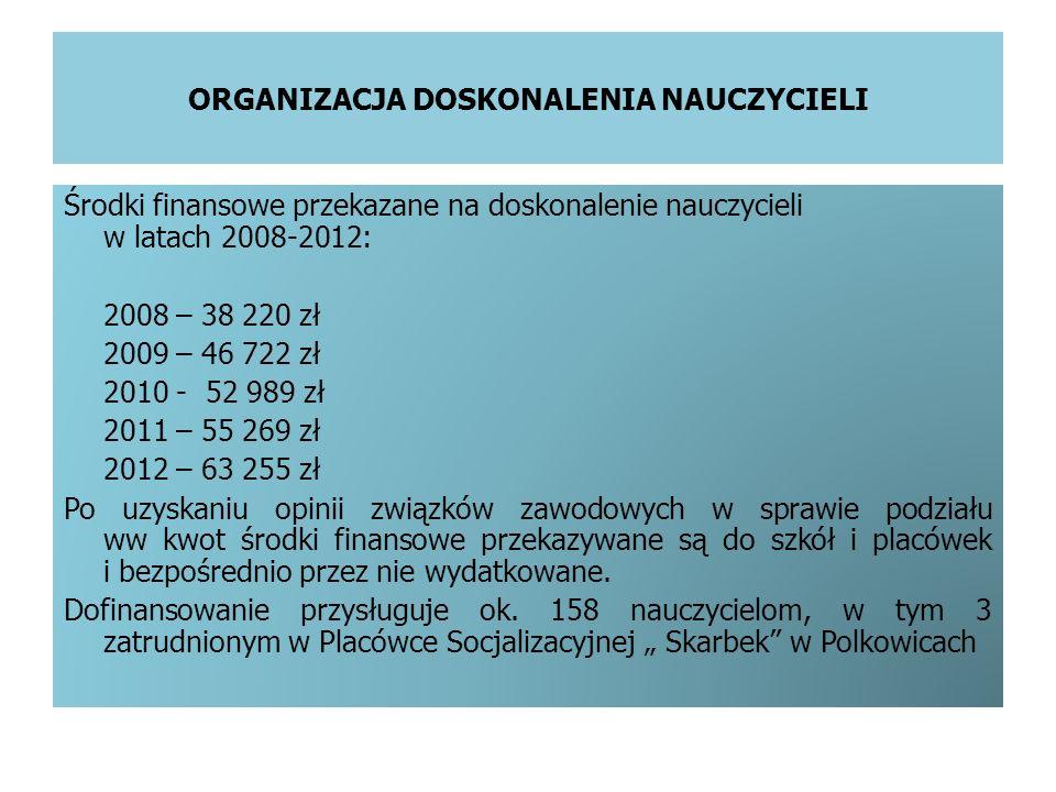 ORGANIZACJA DOSKONALENIA NAUCZYCIELI Środki finansowe przekazane na doskonalenie nauczycieli w latach 2008-2012: 2008 – 38 220 zł 2009 – 46 722 zł 201