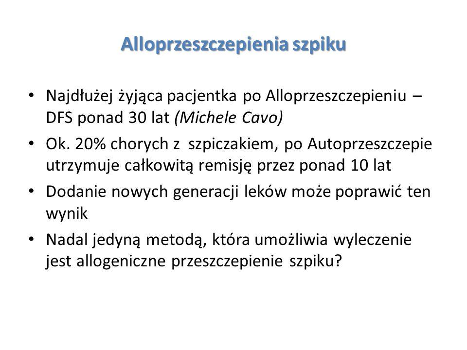Alloprzeszczepienia szpiku Najdłużej żyjąca pacjentka po Alloprzeszczepieniu – DFS ponad 30 lat (Michele Cavo) Ok. 20% chorych z szpiczakiem, po Autop