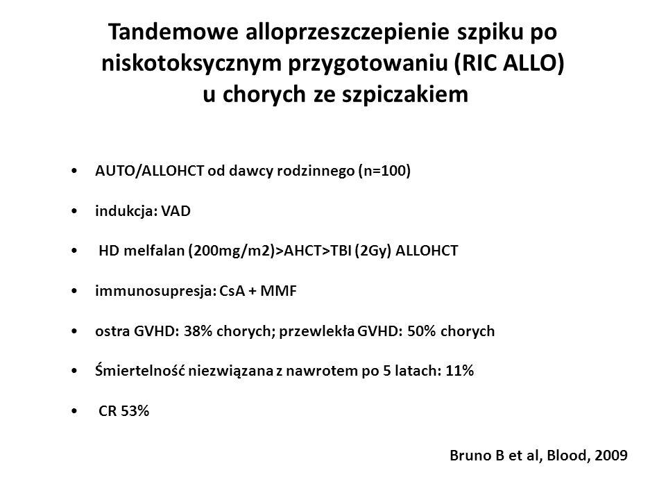 AUTO/ALLOHCT od dawcy rodzinnego (n=100) indukcja: VAD HD melfalan (200mg/m2)>AHCT>TBI (2Gy) ALLOHCT immunosupresja: CsA + MMF ostra GVHD: 38% chorych