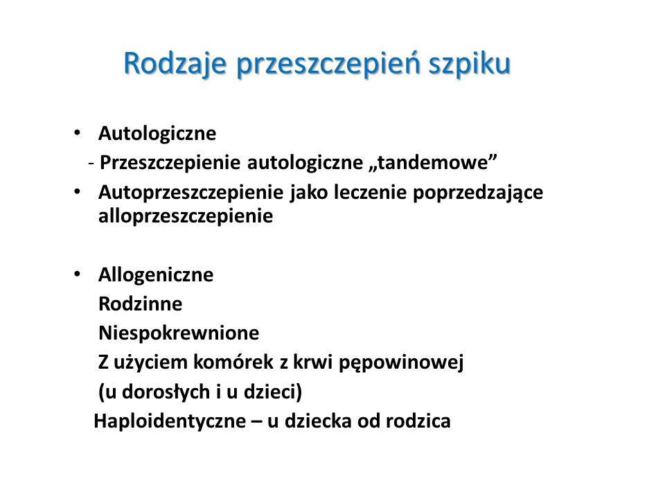 Rodzaje przeszczepień szpiku Autologiczne - Przeszczepienie autologiczne tandemowe Autoprzeszczepienie jako leczenie poprzedzające alloprzeszczepienie