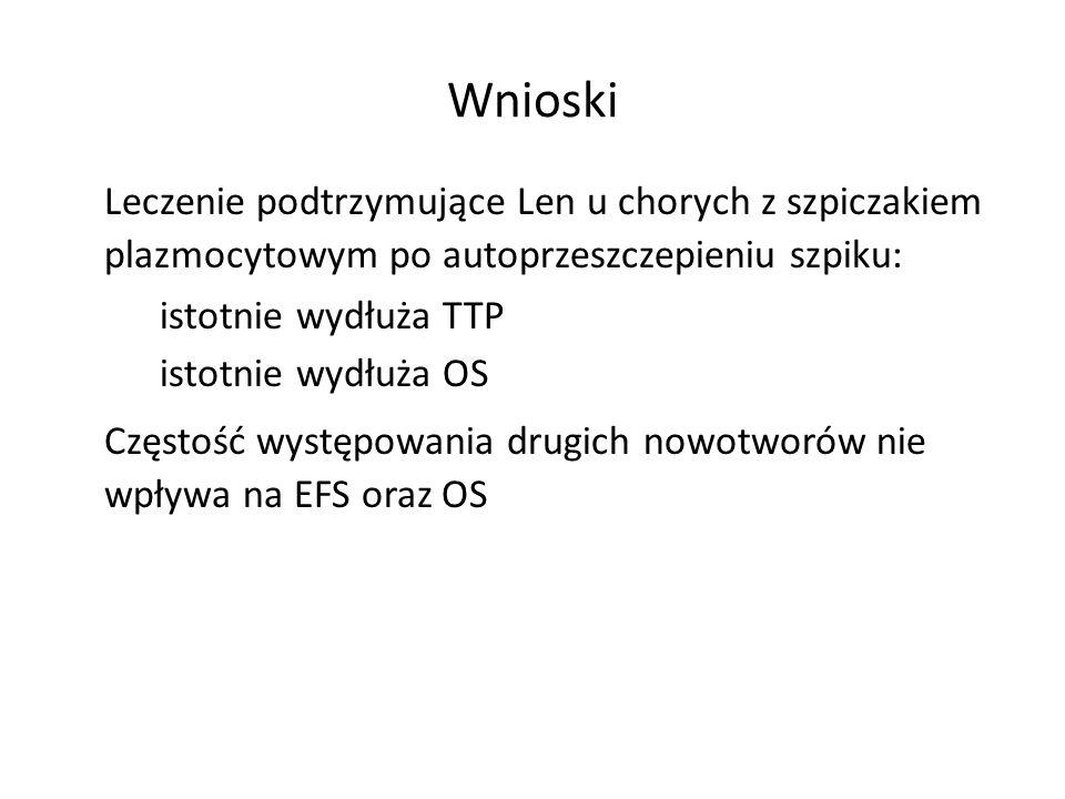 Wnioski Leczenie podtrzymujące Len u chorych z szpiczakiem plazmocytowym po autoprzeszczepieniu szpiku: – istotnie wydłuża TTP – istotnie wydłuża OS C