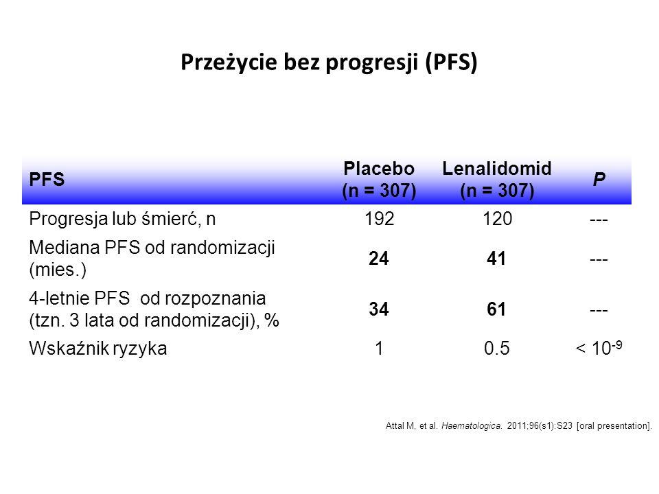 Przeżycie bez progresji (PFS) PFS Placebo (n = 307) Lenalidomid (n = 307) P Progresja lub śmierć, n192120--- Mediana PFS od randomizacji (mies.) 2441-