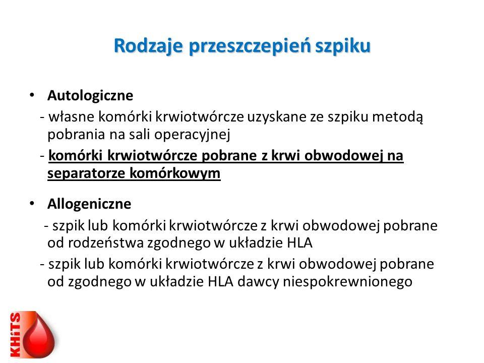 Przeszczepienia szpiku Klinika Hematologii i Transplantacji Szpiku w Katowicach 1991r.