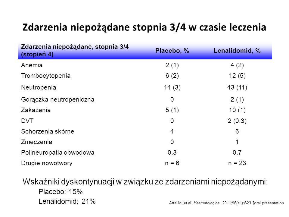 Zdarzenia niepożądane stopnia 3/4 w czasie leczenia Wskaźniki dyskontynuacji w związku ze zdarzeniami niepożądanymi: –Placebo: 15% –Lenalidomid: 21% Z