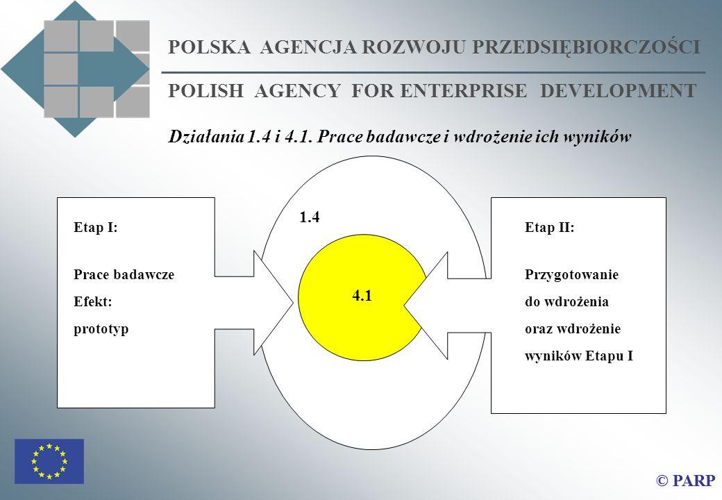POLSKA AGENCJA ROZWOJU PRZEDSIĘBIORCZOŚCI POLISH AGENCY FOR ENTERPRISE DEVELOPMENT © PARP ETAP I Działanie 1.4 Wsparcie projektów badawczych i celowych na rzecz przedsiębiorców Projekty badawcze i rozwojowe, wsparcie projektów obejmujących przedsięwzięcia techniczne, technologiczne lub organizacyjne (badania stosowane i prace rozwojowe) prowadzone przez przedsiębiorców lub ich grupy (samodzielnie lub we współpracy z jednostkami naukowymi), Dofinansowanie wydatków na prace B+R do momentu stworzenia prototypu, Maks.