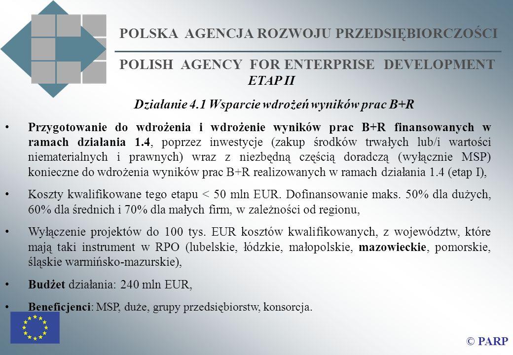 POLSKA AGENCJA ROZWOJU PRZEDSIĘBIORCZOŚCI POLISH AGENCY FOR ENTERPRISE DEVELOPMENT © PARP ETAP II Działanie 4.1 Wsparcie wdrożeń wyników prac B+R Przygotowanie do wdrożenia i wdrożenie wyników prac B+R finansowanych w ramach działania 1.4, poprzez inwestycje (zakup środków trwałych lub/i wartości niematerialnych i prawnych) wraz z niezbędną częścią doradczą (wyłącznie MSP) konieczne do wdrożenia wyników prac B+R realizowanych w ramach działania 1.4 (etap I), Koszty kwalifikowane tego etapu < 50 mln EUR.