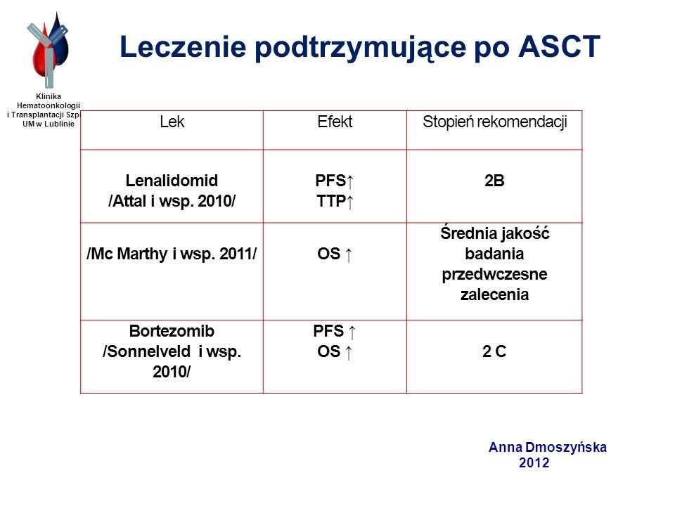 Leczenie podtrzymujące po ASCT Klinika Hematoonkologii i Transplantacji Szpiku UM w Lublinie Anna Dmoszyńska 2012 LekEfektStopień rekomendacji Lenalid