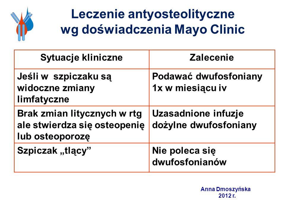Leczenie antyosteolityczne wg doświadczenia Mayo Clinic Sytuacje kliniczneZalecenie Jeśli w szpiczaku są widoczne zmiany limfatyczne Podawać dwufosfon