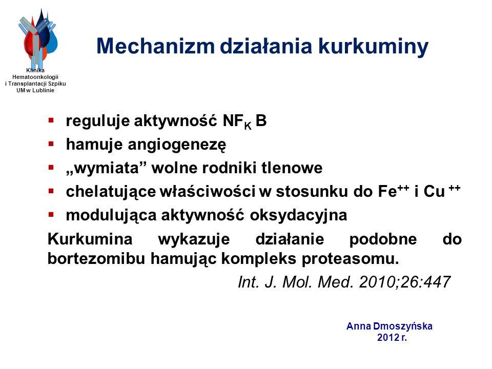 Anna Dmoszyńska 2012 r. Mechanizm działania kurkuminy reguluje aktywność NF Κ B hamuje angiogenezę wymiata wolne rodniki tlenowe chelatujące właściwoś