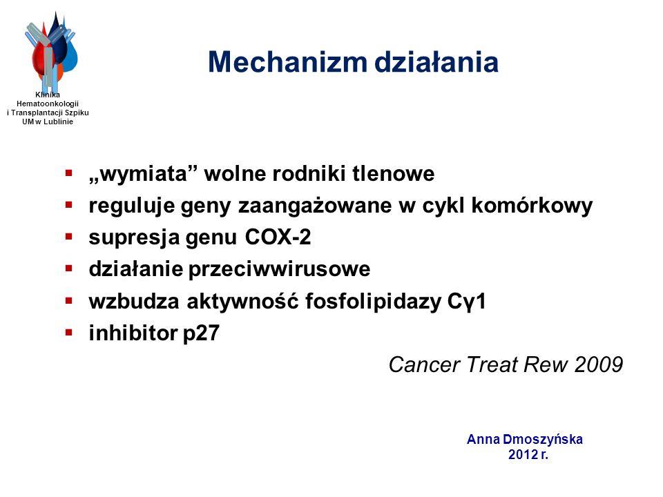 Anna Dmoszyńska 2012 r. Mechanizm działania wymiata wolne rodniki tlenowe reguluje geny zaangażowane w cykl komórkowy supresja genu COX-2 działanie pr