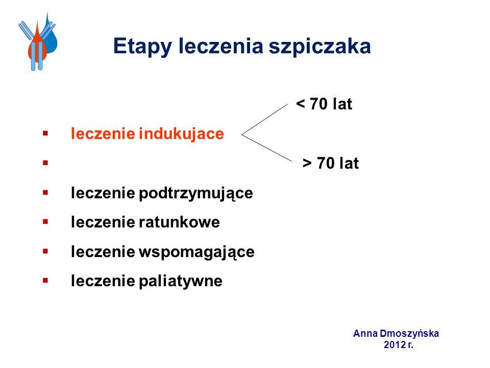 Etapy leczenia szpiczaka < 70 lat leczenie indukujace > 70 lat leczenie podtrzymujące leczenie ratunkowe leczenie wspomagające leczenie paliatywne Ann