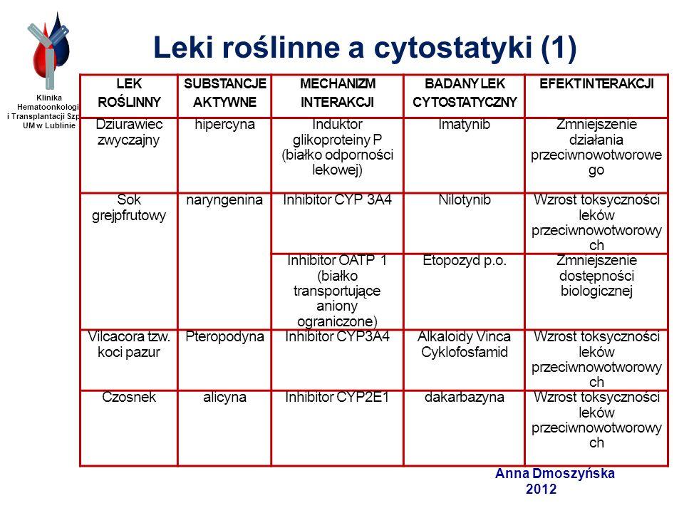 Leki roślinne a cytostatyki (1) Klinika Hematoonkologii i Transplantacji Szpiku UM w Lublinie Anna Dmoszyńska 2012 LEK ROŚLINNY SUBSTANCJE AKTYWNE MEC