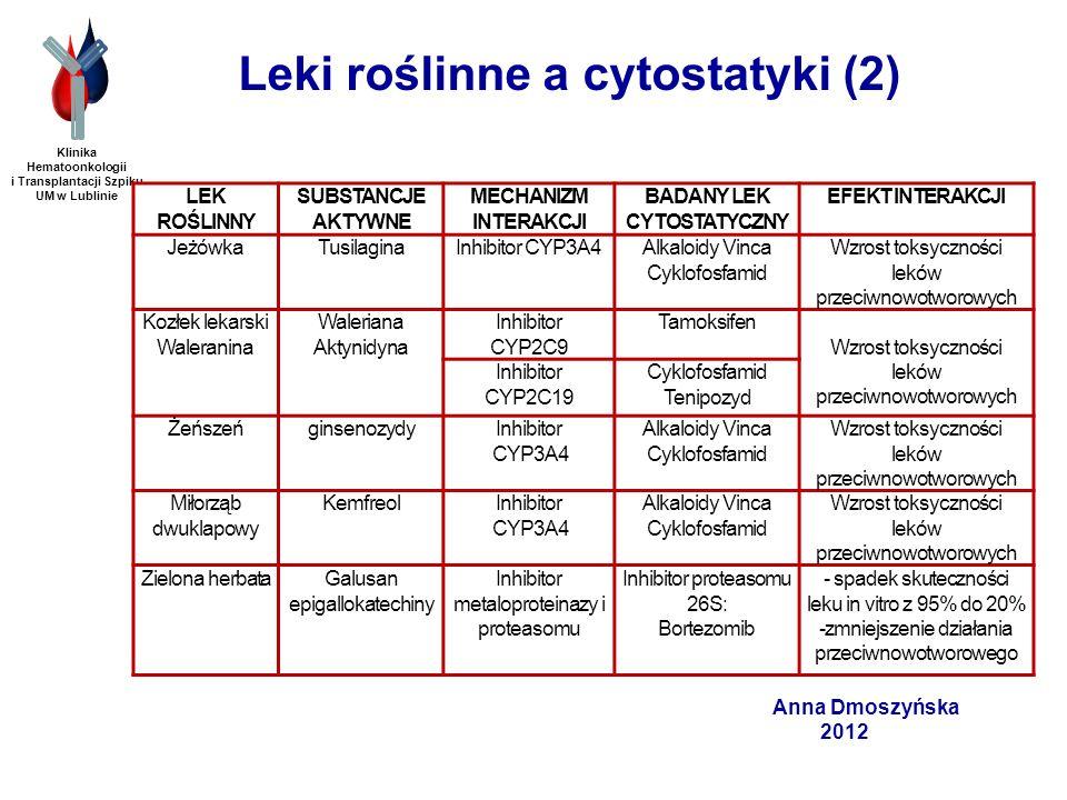 Leki roślinne a cytostatyki (2) Klinika Hematoonkologii i Transplantacji Szpiku UM w Lublinie Anna Dmoszyńska 2012 LEK ROŚLINNY SUBSTANCJE AKTYWNE MEC