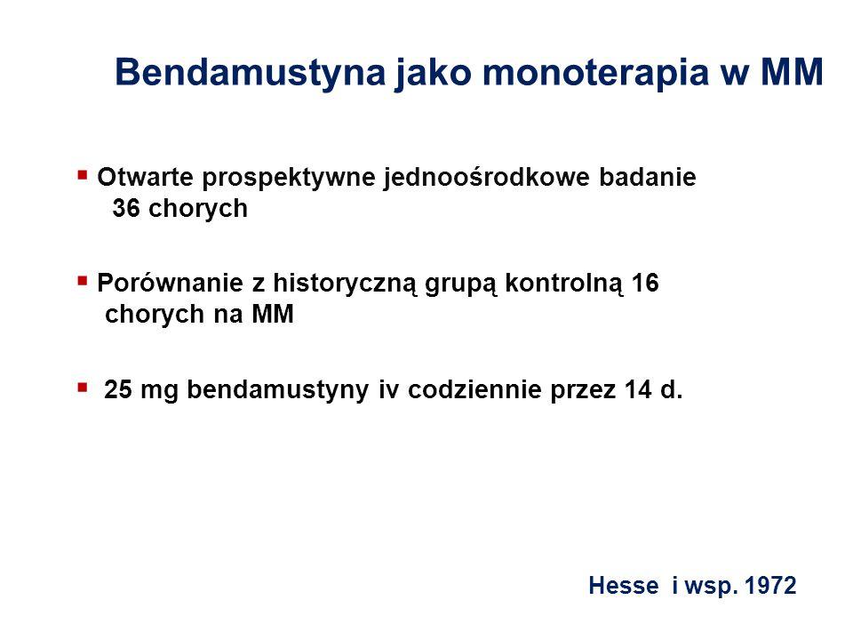 Bendamustyna jako monoterapia w MM Otwarte prospektywne jednoośrodkowe badanie 36 chorych Porównanie z historyczną grupą kontrolną 16 chorych na MM 25