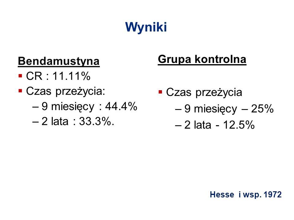 Wyniki Bendamustyna CR : 11.11% Czas przeżycia: –9 miesięcy : 44.4% –2 lata : 33.3%. Grupa kontrolna Czas przeżycia –9 miesięcy – 25% –2 lata - 12.5%