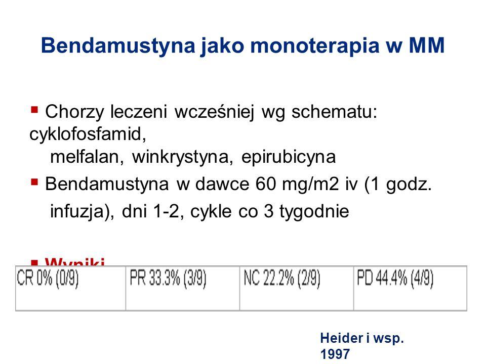 Bendamustyna jako monoterapia w MM Chorzy leczeni wcześniej wg schematu: cyklofosfamid, melfalan, winkrystyna, epirubicyna Bendamustyna w dawce 60 mg/