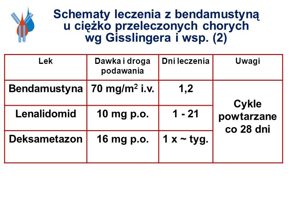 Schematy leczenia z bendamustyną u ciężko przeleczonych chorych wg Gisslingera i wsp. (2) LekDawka i droga podawania Dni leczeniaUwagi Bendamustyna70