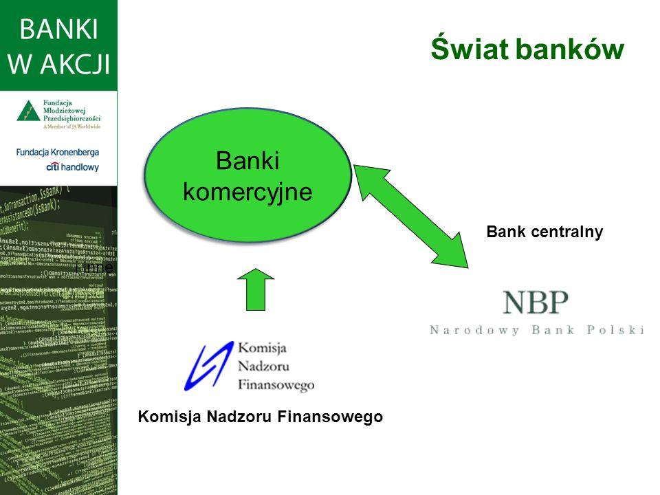 Świat banków Bank centralny Komisja Nadzoru Finansowego i inne Banki komercyjne