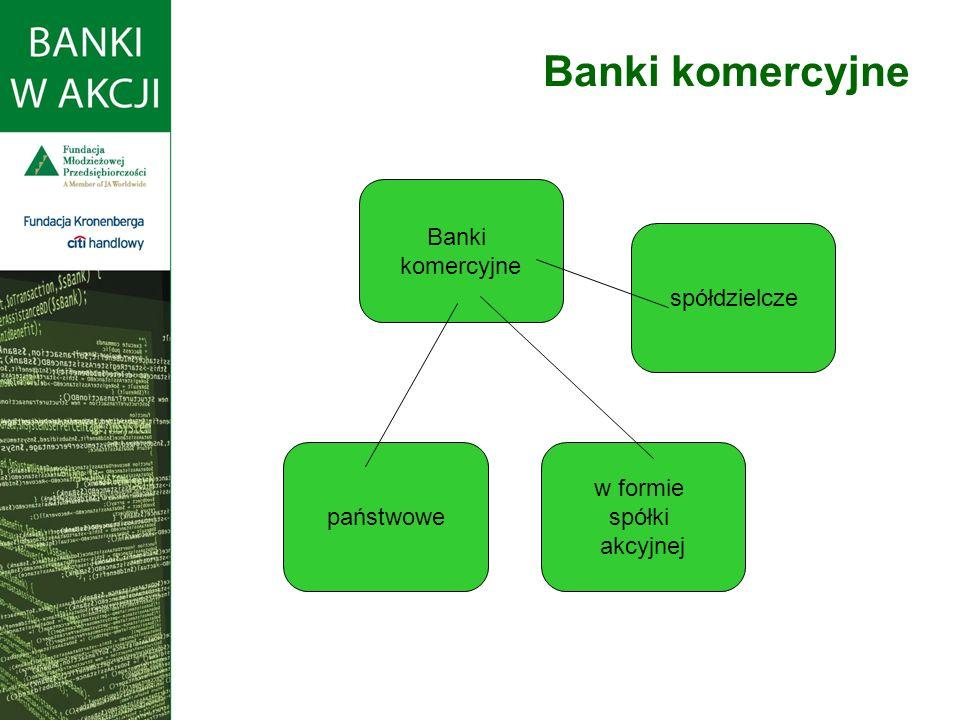 Banki komercyjne państwowe w formie spółki akcyjnej spółdzielcze
