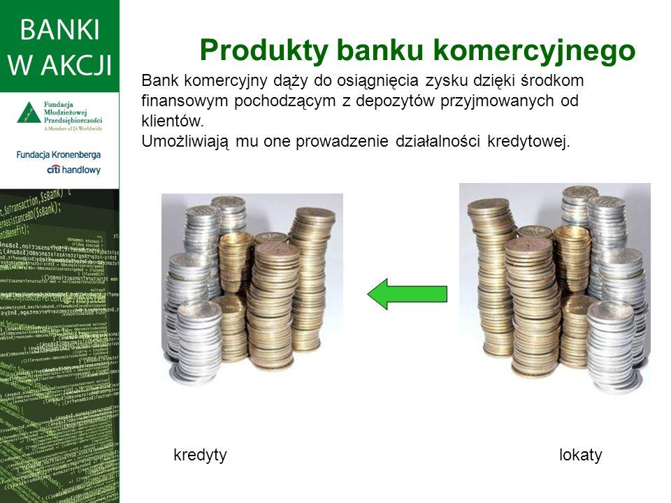 Produkty banku komercyjnego kredytylokaty Bank komercyjny dąży do osiągnięcia zysku dzięki środkom finansowym pochodzącym z depozytów przyjmowanych od