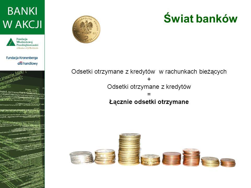 Świat banków Odsetki otrzymane z kredytów w rachunkach bieżących + Odsetki otrzymane z kredytów = Łącznie odsetki otrzymane
