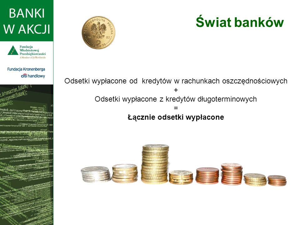 Świat banków Odsetki wypłacone od kredytów w rachunkach oszczędnościowych + Odsetki wypłacone z kredytów długoterminowych = Łącznie odsetki wypłacone