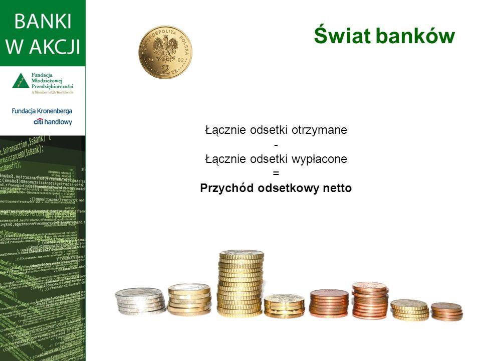 Świat banków Łącznie odsetki otrzymane - Łącznie odsetki wypłacone = Przychód odsetkowy netto