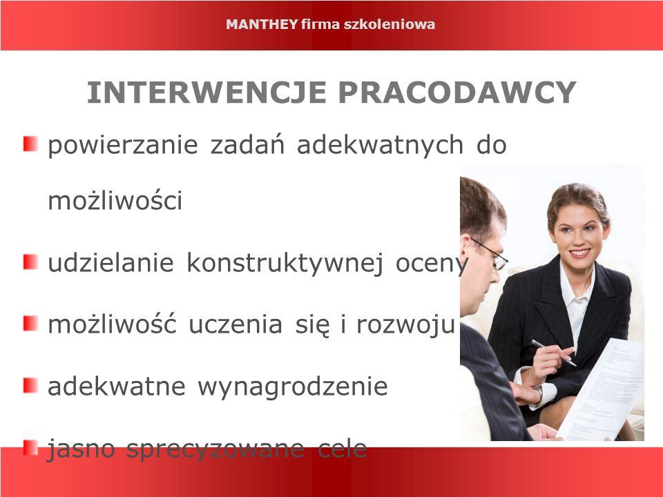 MANTHEY firma szkoleniowa INTERWENCJE PRACODAWCY powierzanie zadań adekwatnych do możliwości udzielanie konstruktywnej oceny możliwość uczenia się i r