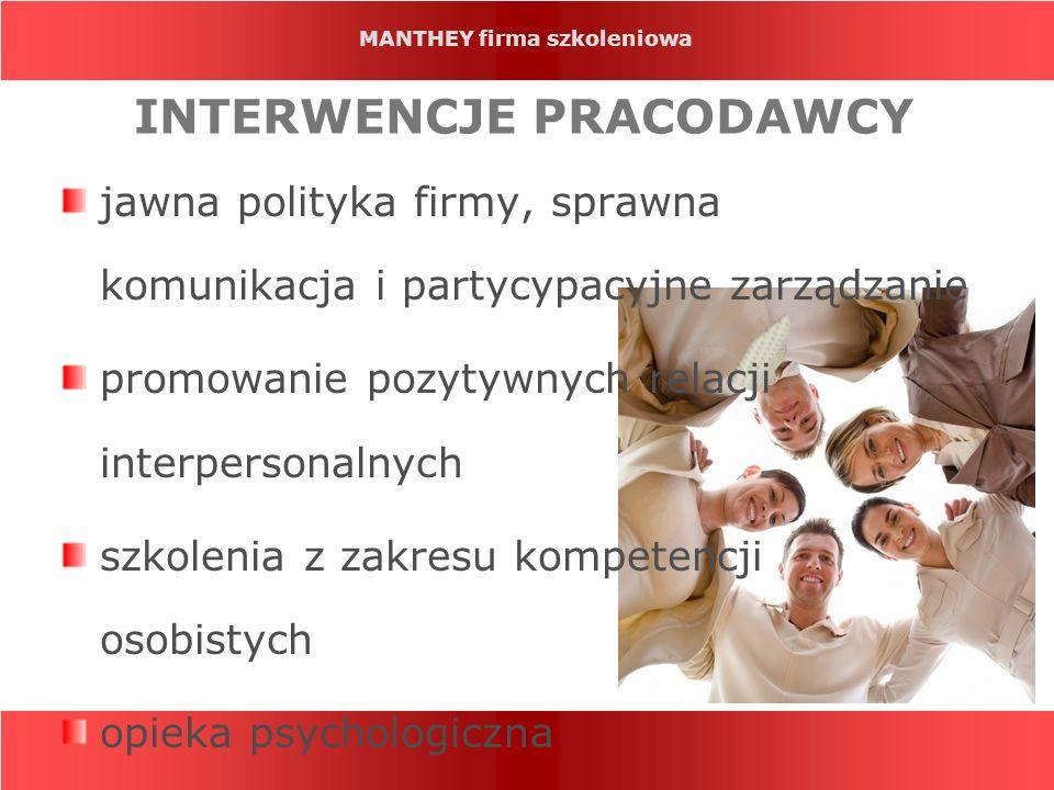 MANTHEY firma szkoleniowa INTERWENCJE PRACODAWCY jawna polityka firmy, sprawna komunikacja i partycypacyjne zarządzanie promowanie pozytywnych relacji